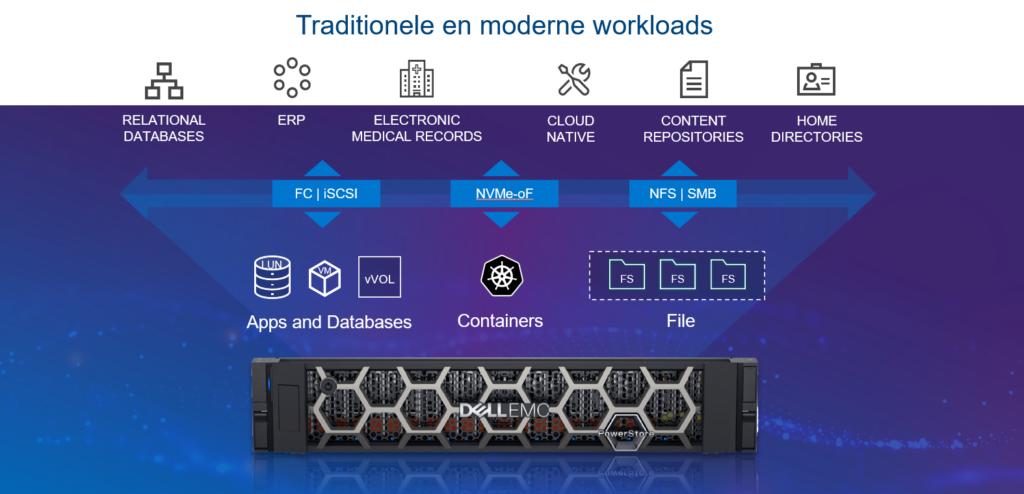 PowerStore voor traditionele en moderne workloads